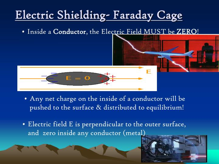 Electric Shielding- Faraday Cage