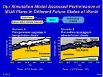 our simulation model assessed performance of ieua plans in different future states of world