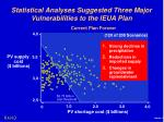 statistical analyses suggested three major vulnerabilities to the ieua plan