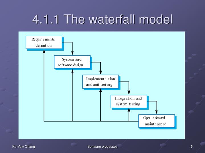 4.1.1 The waterfall model