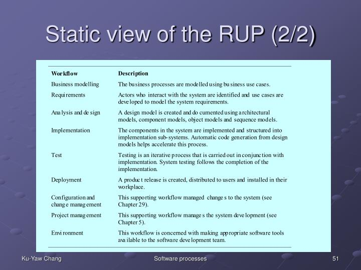 Static view of the RUP (2/2)