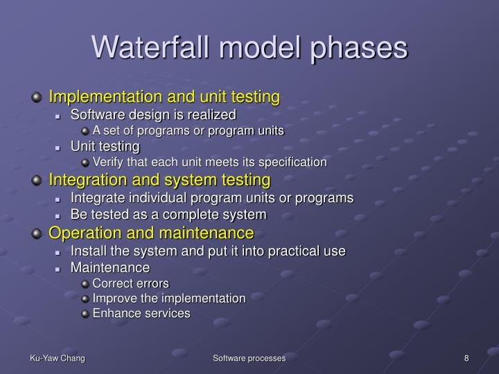 Waterfall model phases