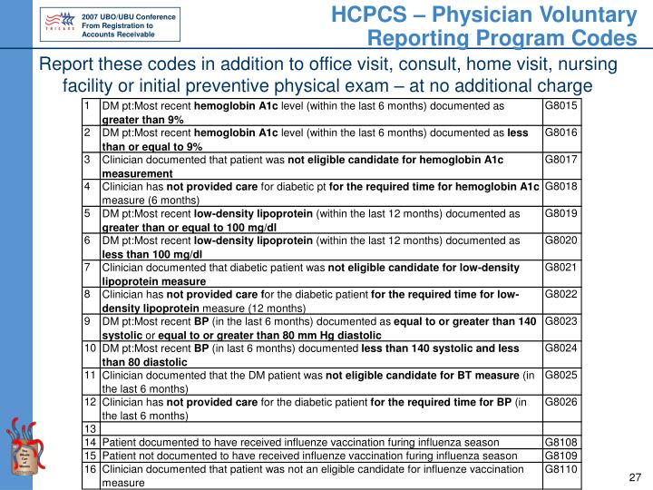 HCPCS – Physician Voluntary