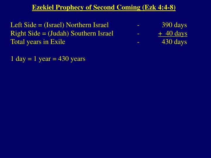 Ezekiel Prophecy of Second Coming (Ezk 4:4-8)