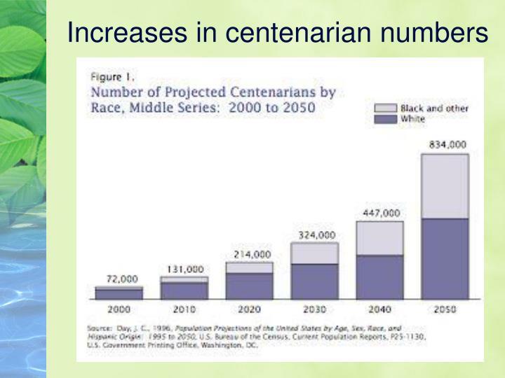 Increases in centenarian numbers