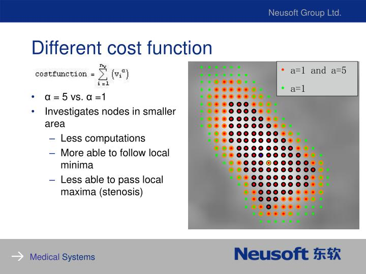 Different cost function