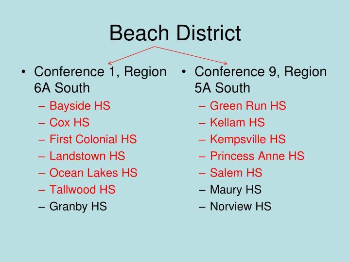 Beach District