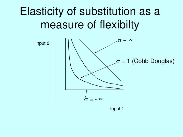 Elasticity of substitution as a measure of flexibilty