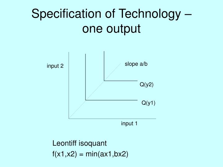 Specification of Technology –