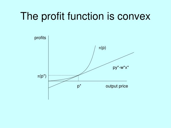 The profit function is convex