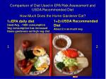 comparison of diet used in epa risk assessment and usda recommended diet