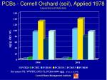 pcbs cornell orchard soil applied 1978 laguardia and hale data