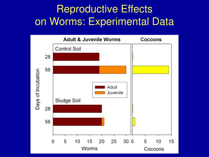 Reproductive Effects