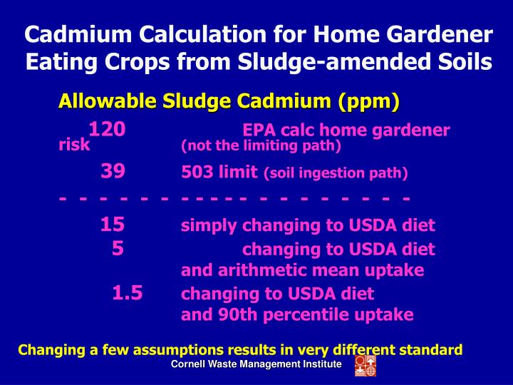 Cadmium Calculation for Home Gardener
