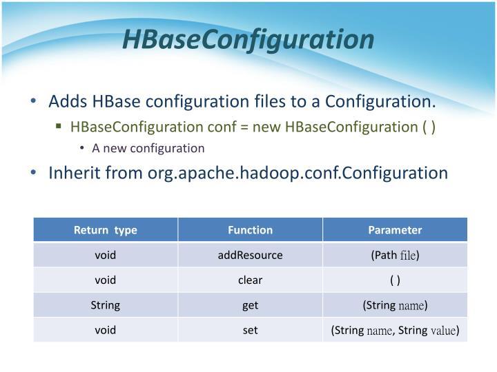 HBaseConfiguration
