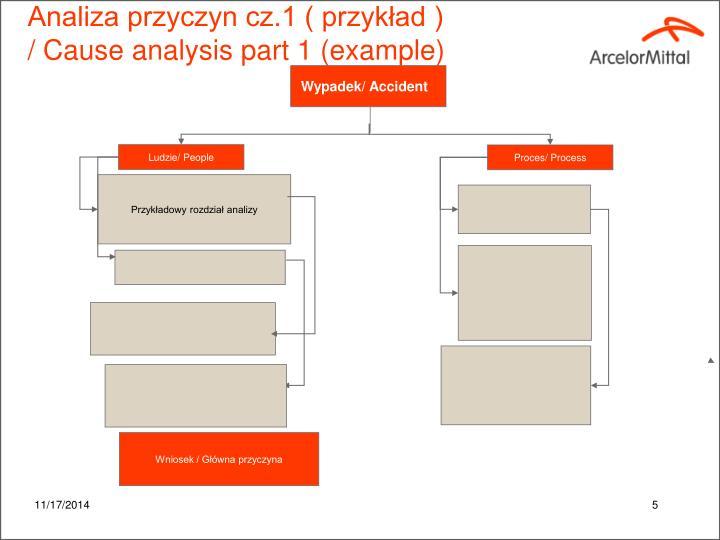 Analiza przyczyn cz.1 ( przykład )