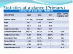 statistics at a glance primary