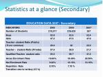 statistics at a glance secondary