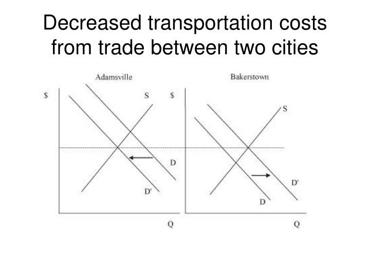 Decreased transportation costs from trade between two cities