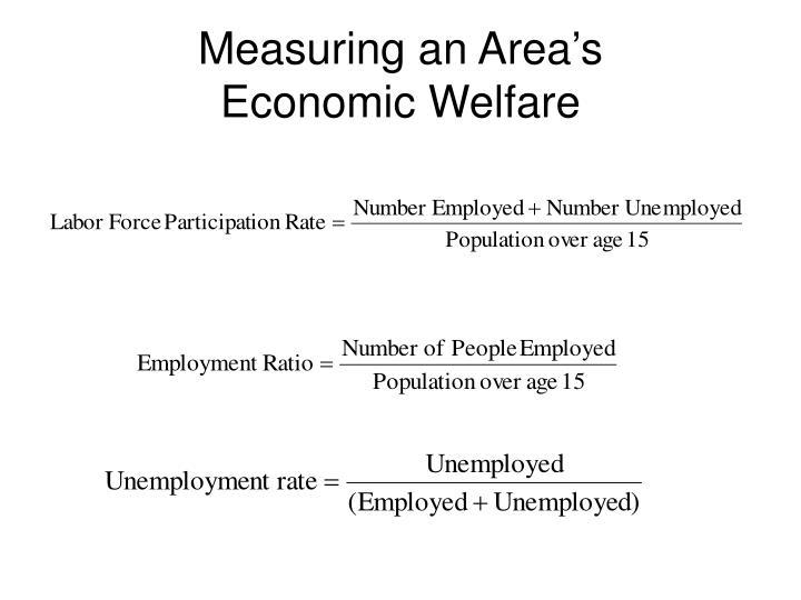 Measuring an Area's