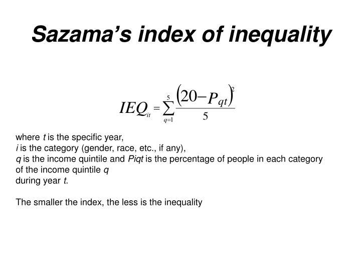 Sazama's index of inequality