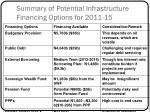 summary of potential infrastructure financing options for 2011 15