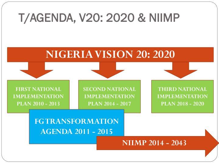 T/AGENDA, V20: 2020 & NIIMP