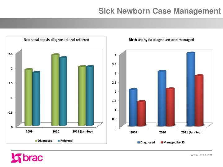 Sick Newborn Case Management
