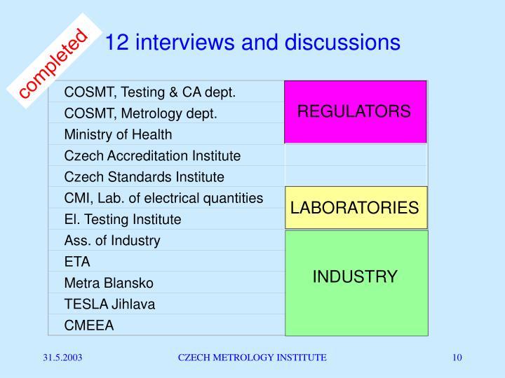 COSMT, Testing & CA dept.