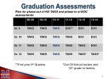 graduation assessments