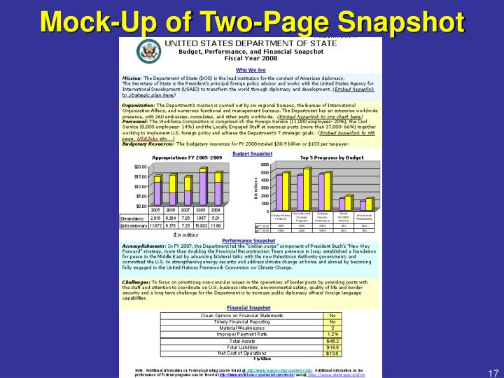 Mock-Up of Two-Page Snapshot