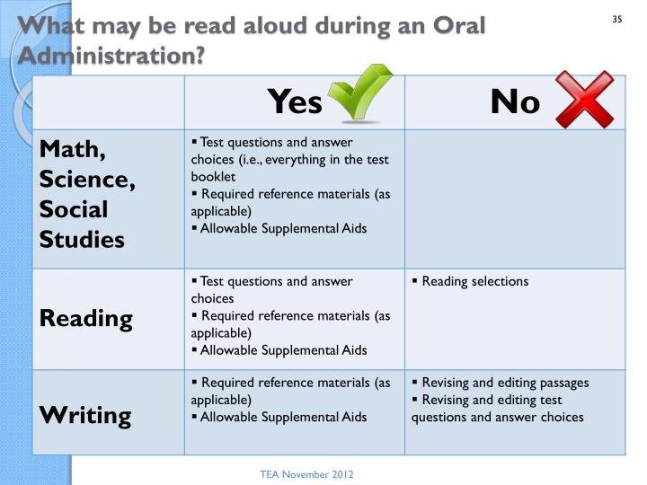 What may be read aloud during an Oral Administration?