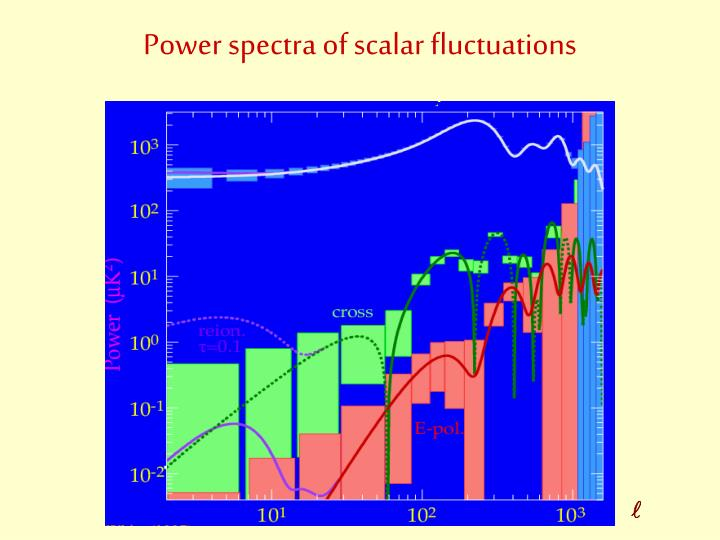 Power spectra of scalar fluctuations