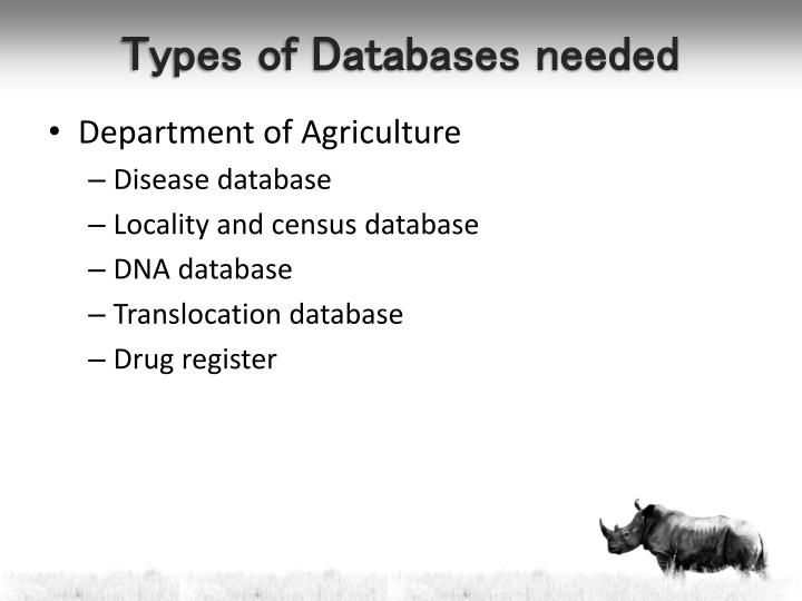 Types of Databases needed