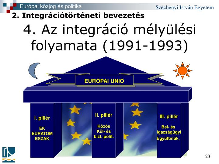 Európai közjog és politika