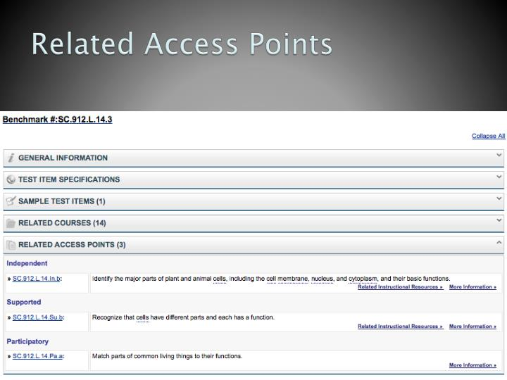 Related Access Points