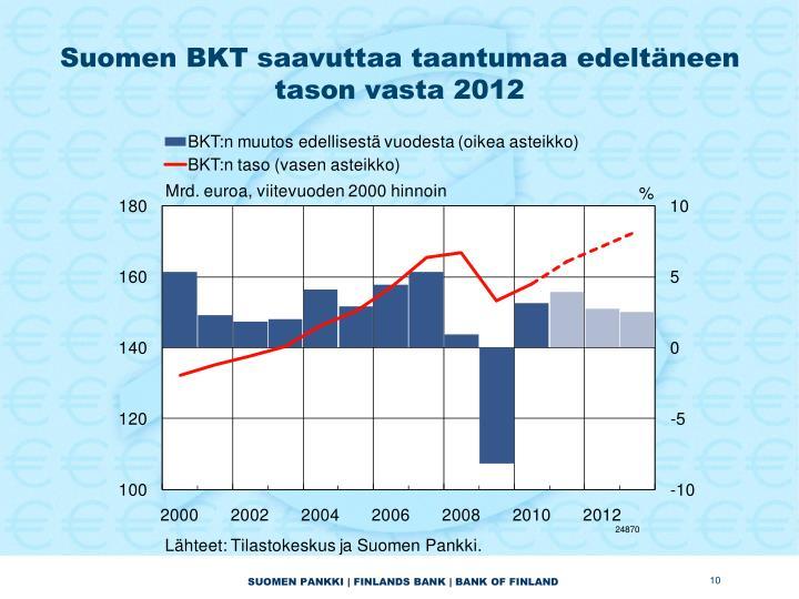 Suomen BKT saavuttaa taantumaa edeltäneen tason vasta 2012