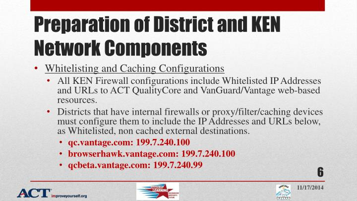 Preparation of District and KEN Network Components