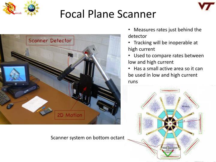 Focal Plane Scanner