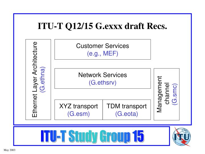 ITU-T Q12/15 G.exxx draft Recs.