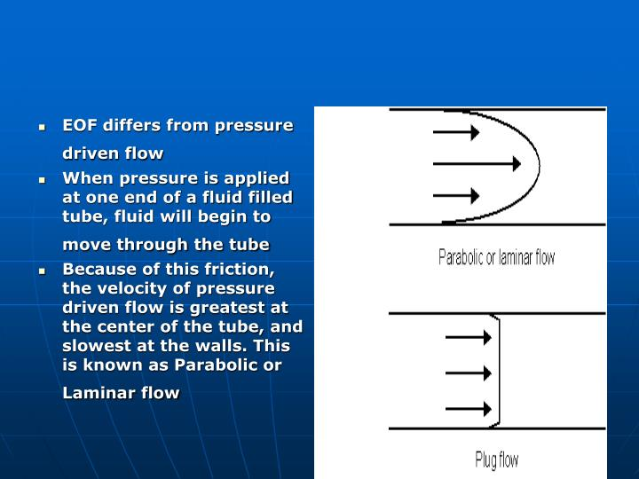 EOF differs from pressure driven flow