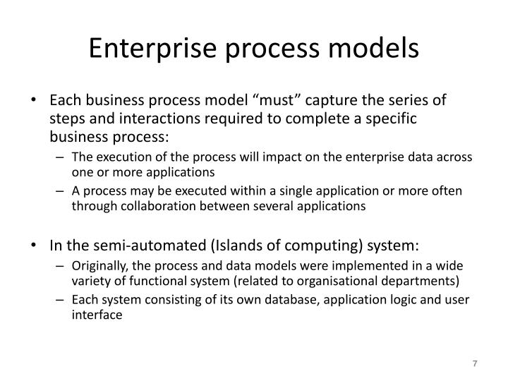 Enterprise process models