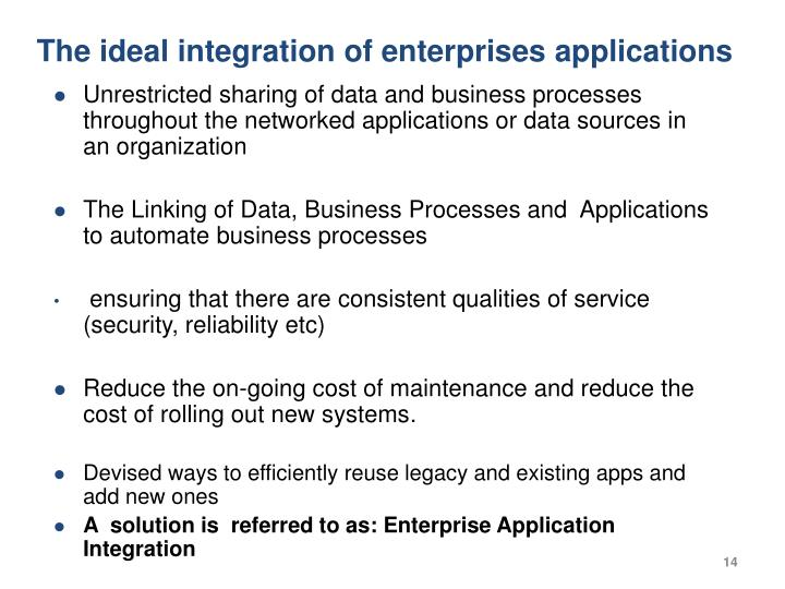 The ideal integration of enterprises applications