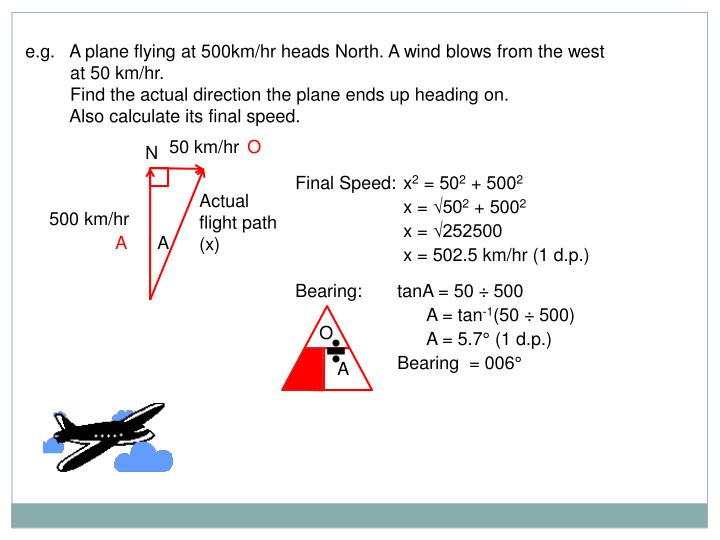 e.g.   A plane flying at 500km/hr heads North. A wind blows from the west