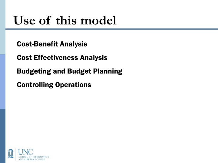 Use of this model