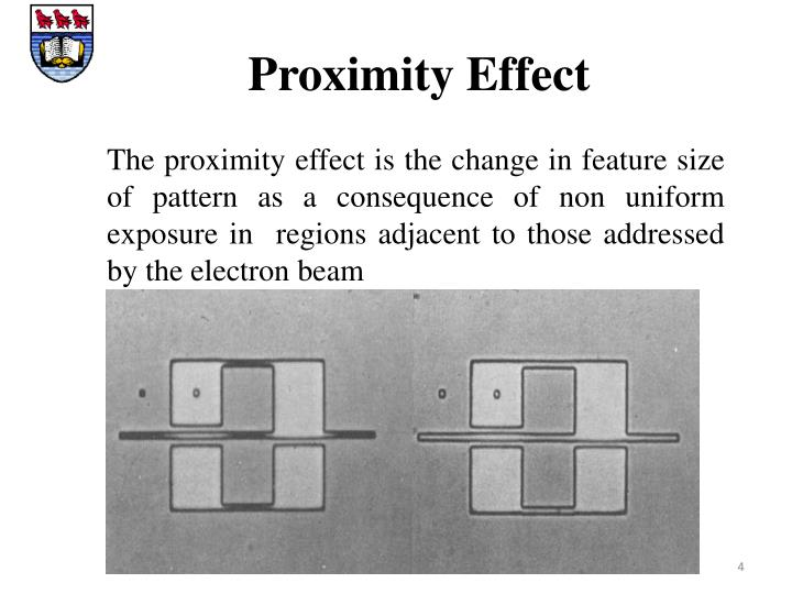 The proximity effect is the change in feature size of pattern as a consequence of non uniform exposure in