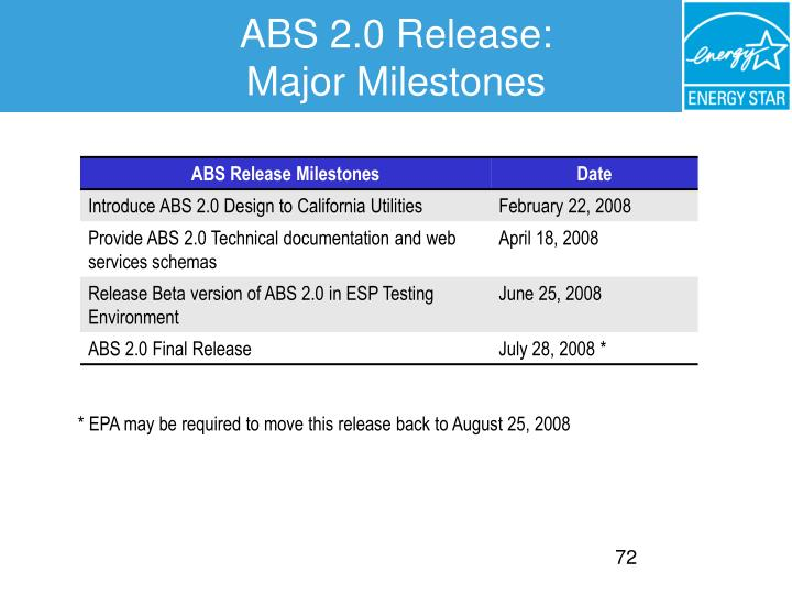 ABS 2.0 Release: