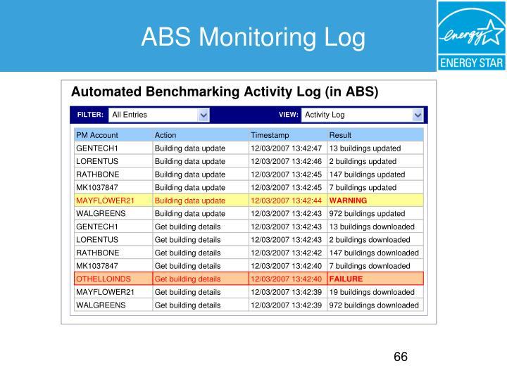 ABS Monitoring Log