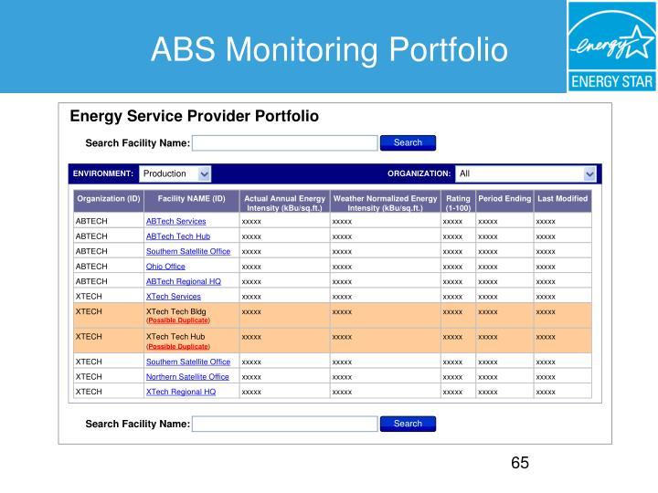 ABS Monitoring Portfolio