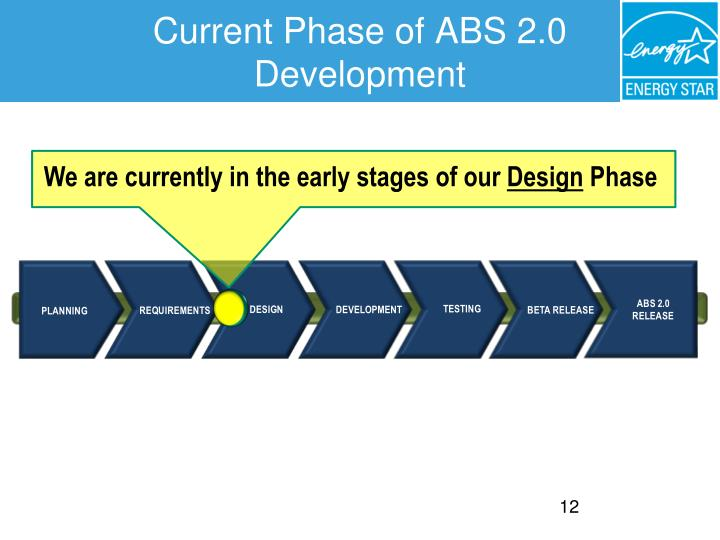 Current Phase of ABS 2.0 Development